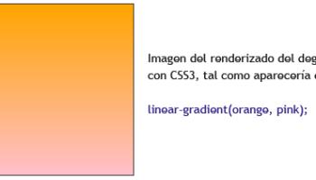 Maquetacin de css con framework css blueprint mtro yonatan eric degradados con css3 malvernweather Images