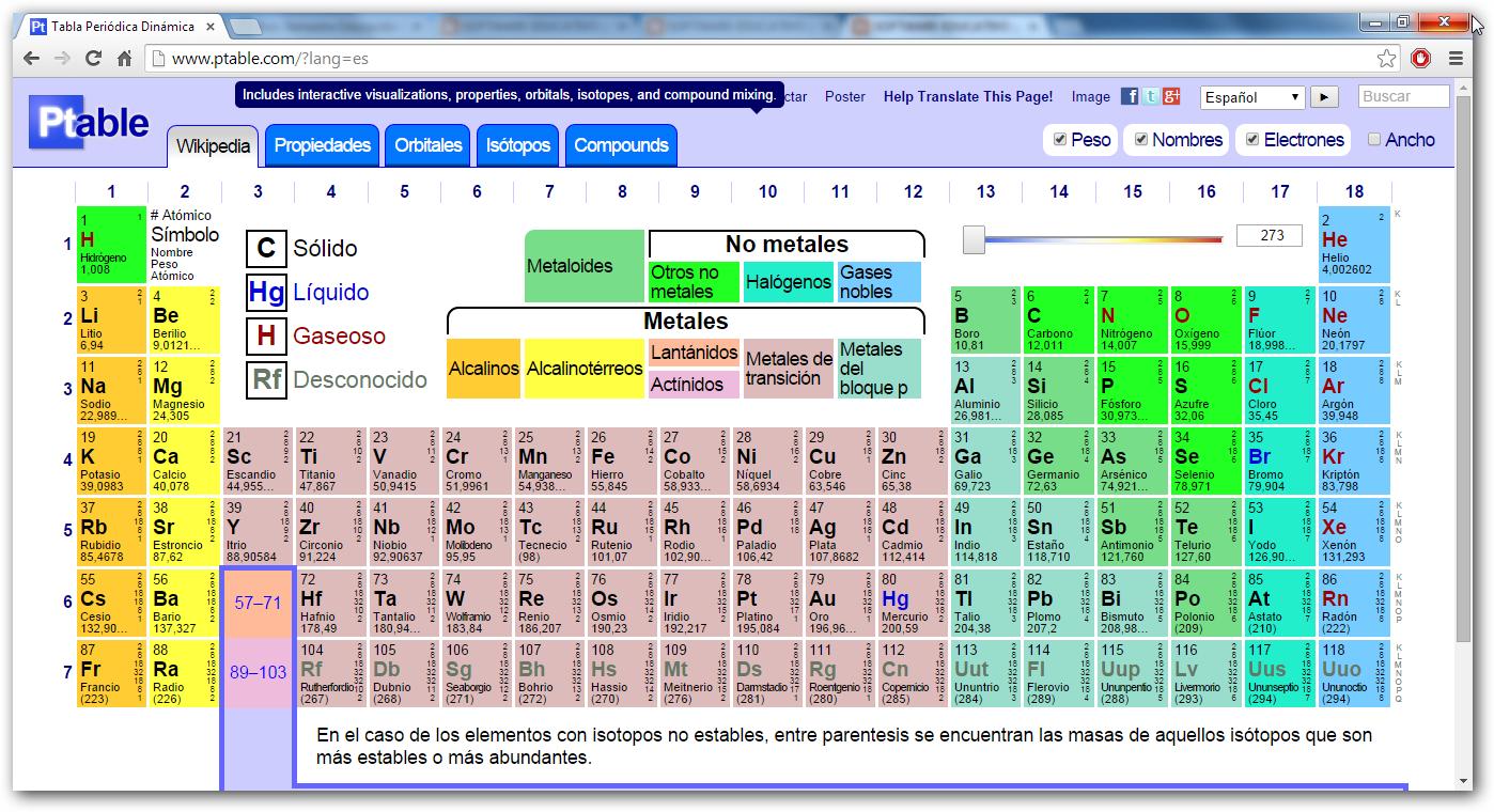 tabla peridica de los elementos qumicos - Tabla Periodica En Word